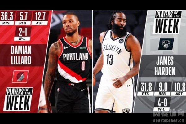 哈登利拉德分别当选NBA周最佳球员 到底是怎么一回事?